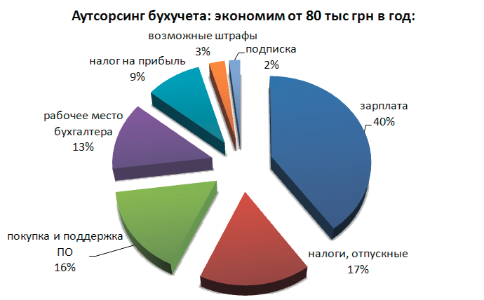 %d1%8d%d0%ba%d0%be%d0%bd%d0%be%d0%bc%d0%b8%d0%bc-80-%d1%82%d1%8b%d1%81